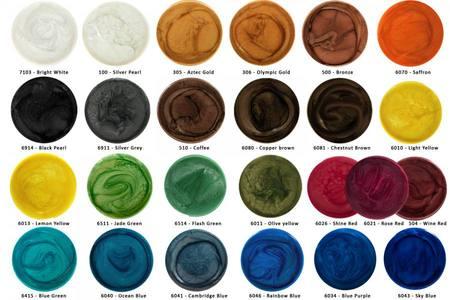Pigmentové metalické prášky do epoxidových a PUR živíc