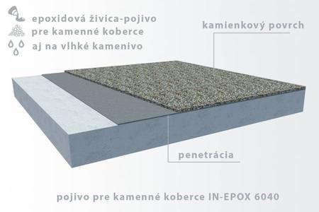 IN-EPOX 6040 živica pre kamený koberec - aj na vlhký kameň