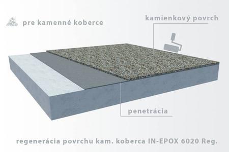IN-EPOX 6020 REG. - regeneračný náter na kamenný koberec