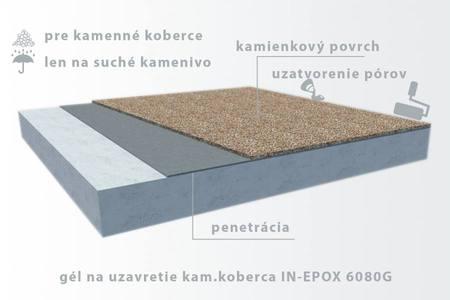 IN-EPOX 6080G - gél na uzatvorenie pórov kamenného koberca